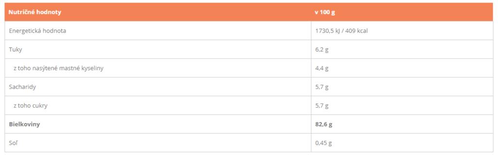 nutričné hodnoty srvátkovy protein gymbeam.sk